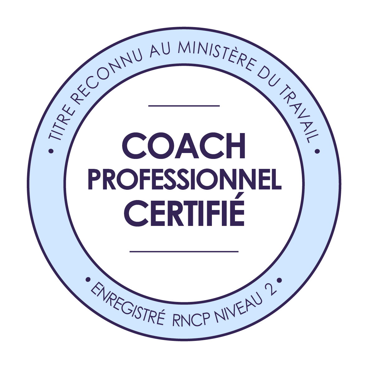 Coaching Lyon - Patrick Estrade